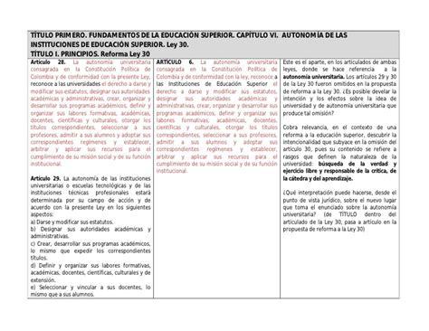 cuadro comparativo leyes de educacion en argentina cuadro comparativo ley 30 de 1992 y proyecto de reforma
