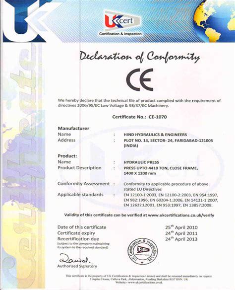 international community management certification