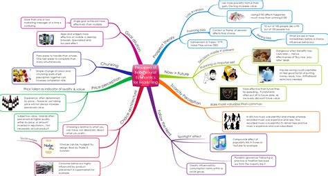 behavioural economics a very behavioural economics for marketing spark ideas