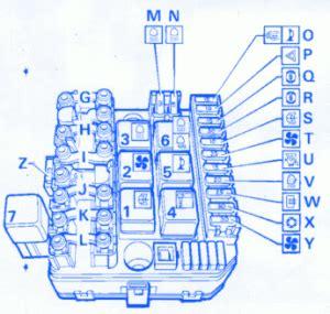 range rover classic mk   main fuse boxblock circuit breaker diagram carfusebox