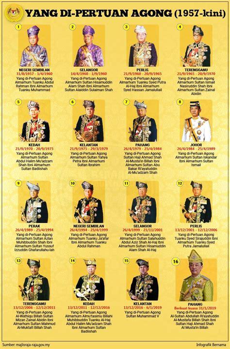 senarai   pertuan agong