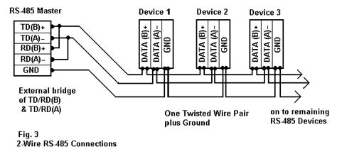 rs 485 connections faq 2 wire rs485 rs232 b b electronics