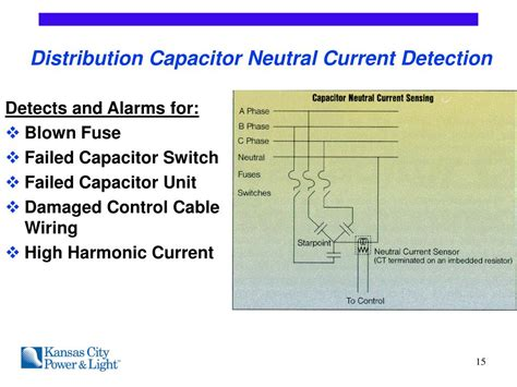 capacitors on distribution lines capacitors on distribution lines 28 images application of capacitors to distribution system