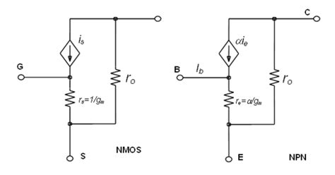 bjt transistor small signal model chapter 8 transistors analog devices wiki