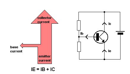 transistor lifier operation world technical 3 transistor operation
