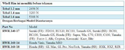 Harga Spare Part Rca mencari sparepart motor berkualitas terbaik di indonesia