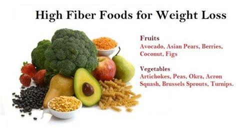 Fiber And Weight Loss by Fiber Foods For Weight Loss Www Pixshark Images