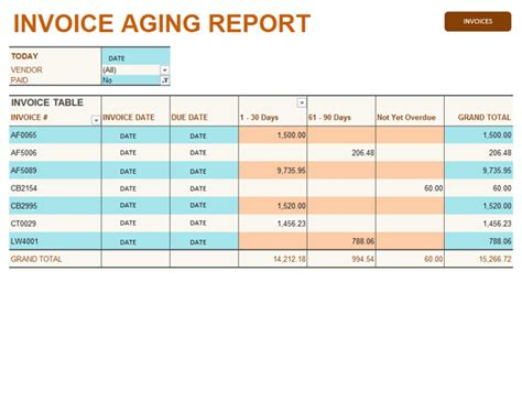 sle expense report sle invoice report accounts receivable aging report