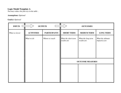 logic model templates logic model template 2 in word and pdf formats