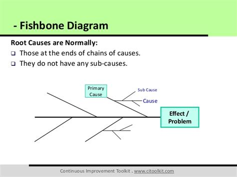 meaning of fishbone diagram fishbone diagram definition images how to guide and refrence