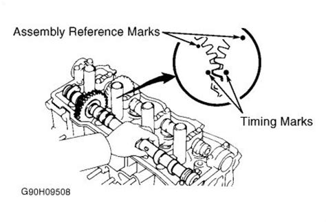 1996 Toyota Camry Timing Marks Camshaft Timing Marks On Intake And Exhaust