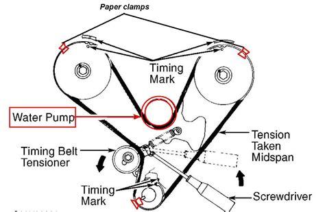 Mitsubishi Magna Timing Belt Replacement 2003 Mitsubishi Galant Timing Belt Diagram 2003 Wiring