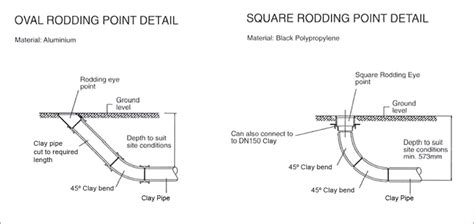 1 diameter floor leveler clay drainage layouts clay pipe design layouts cpda