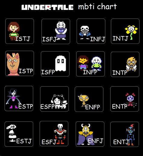 Entj Mbti Series gxroprincess undertale mbti chart i didn t