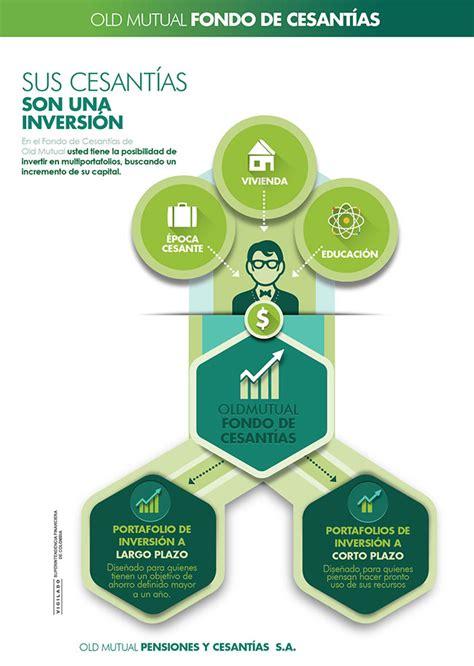 pensiones colombia pensiones edad para no cotizar pension 2016