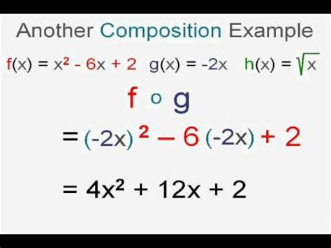 function compositions youtube