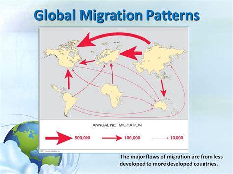 global pattern meaning warm up define migration mobility immigration emigration