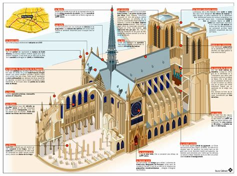 cathedral floor plans notre dame blueprint notre dame cathedral floor plan