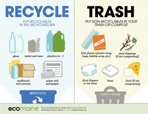 recycling ecomaine page