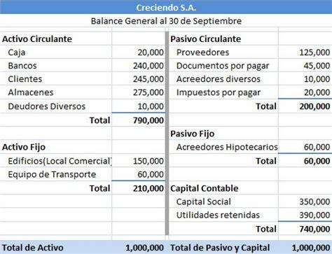 de balance general contabilidad tarea 3 ejemplo de balance contabilidad