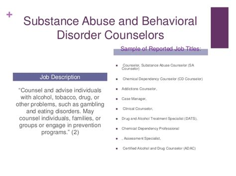 Abuse Counselor Description by Human B