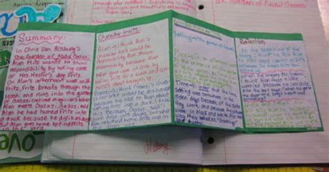 A Place Plot Summary Reading Foldable A Summary Of The Story Character Traits For Two Characters With Supporting