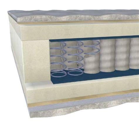 matratze malie polar malie taschenfederkern matratze polar wird testsieger bei