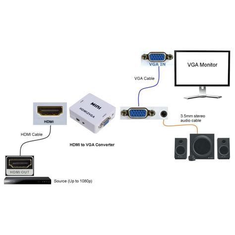 hdmi to vga wiring diagram how to make a hdmi to vga cable