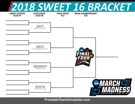 sweet 16 bracket template ncaa tournament schedule images