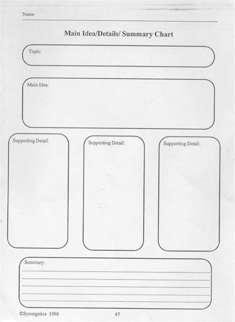 idea organizer assignment resources ms jones corner