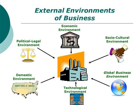 the environment of business business essentials unit 3 the u s business environment