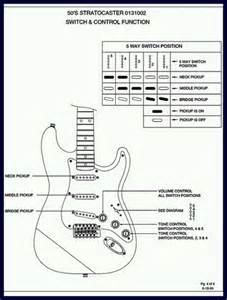 fender 1950 s stratocaster wiring diagram and specs