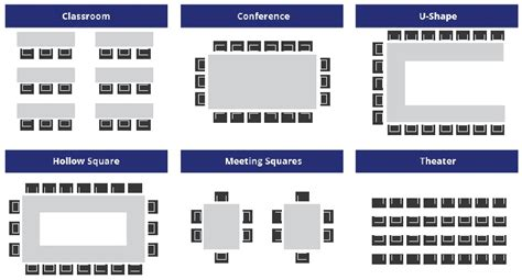Meeting Room Layout Options | conferencing options features east belfast enterprise