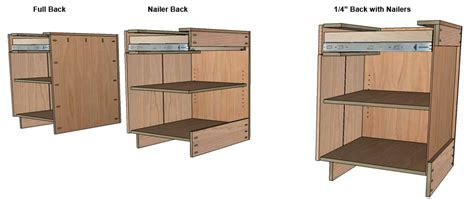 European Cabinets Plans Pdf Woodworking
