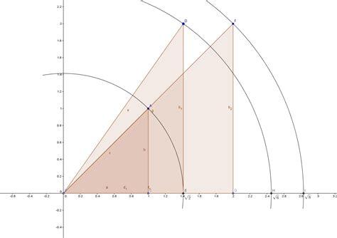 raiz cuadrada de 40 representa sobre la recta la raiz cuadrada de 2 6 8