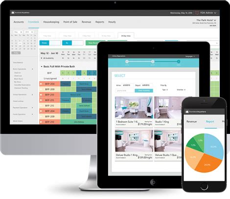 the 5 most popular hotel management software solutions for