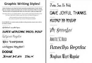 Types Of Writing Styles For Essays by Graphics For