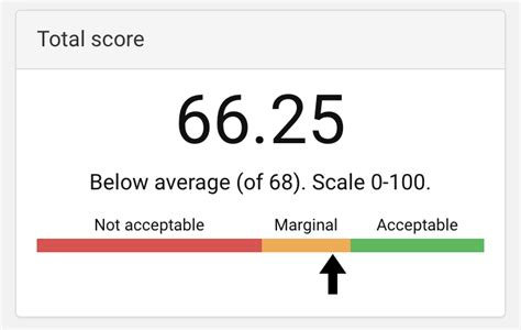 system usability scale template krantz datadatadata