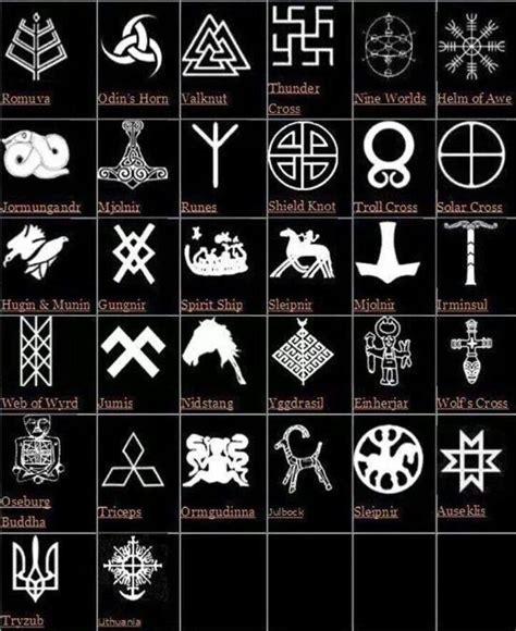 25 beautiful nordic symbols ideas on viking 25 best ideas about viking symbols on viking