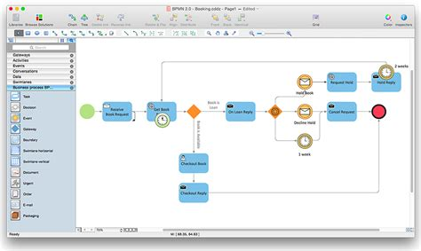 bpmn diagram mac create bpmn diagram on mac best free home design
