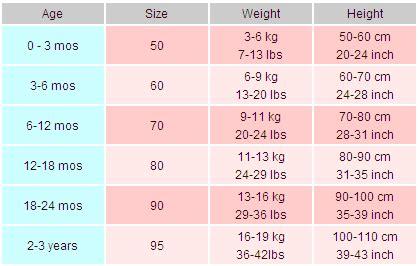 Kaos Kaki Sekolah Ukuran Anak Sd 6 10th tabel ukuran baju anak