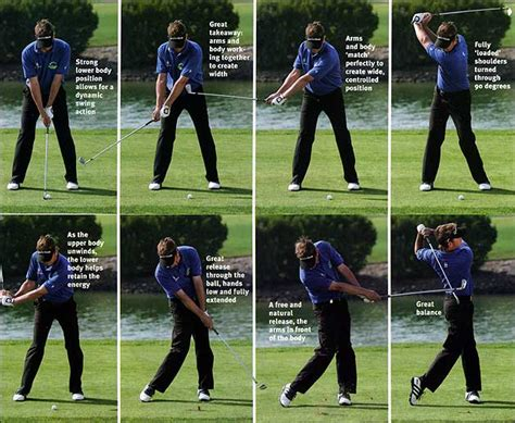 biomechanics of golf swing golf swing biomechanics