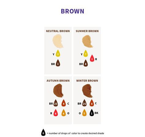 wilton food coloring chart food coloring combinations brown foodfash co