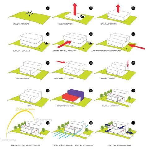 architecture design diagram 25 best concept diagram images on architecture