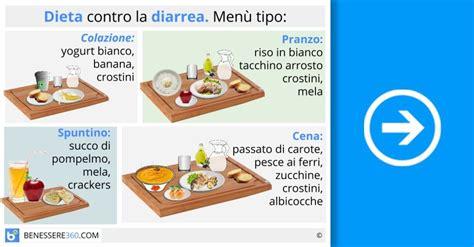 ragadi e alimentazione emorroidi cibi da evitare alimentazione per emorroidi