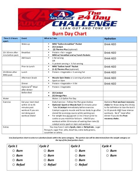 advocare reviews 24 day challenge advocare 24 day challenge 2017 2018 best cars reviews