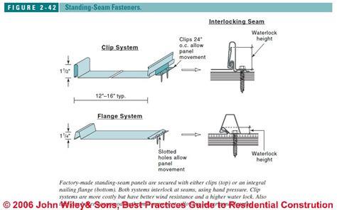 Membran V 3 R Rr metal roof fasteners metal roofs standing seam metal roof