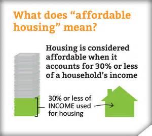 help shift our world toward sustainable housing indiegogo