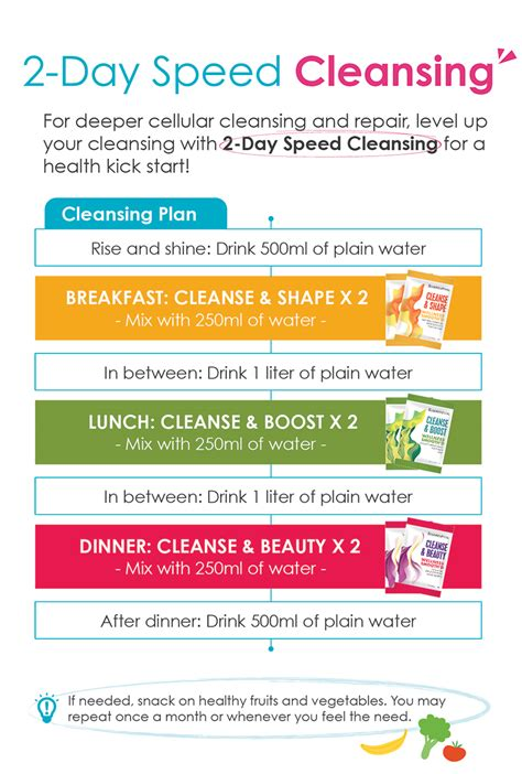 2 Day Detox Plan Health Aide by Kinohimitsu Wellness Smoothd 2 Day Speed Cleansing 12s