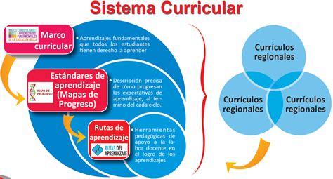 rutas del aprendizaje la nueva educaci n pl stico y la 191 qu 233 es el marco curricular rutas del aprendizaje
